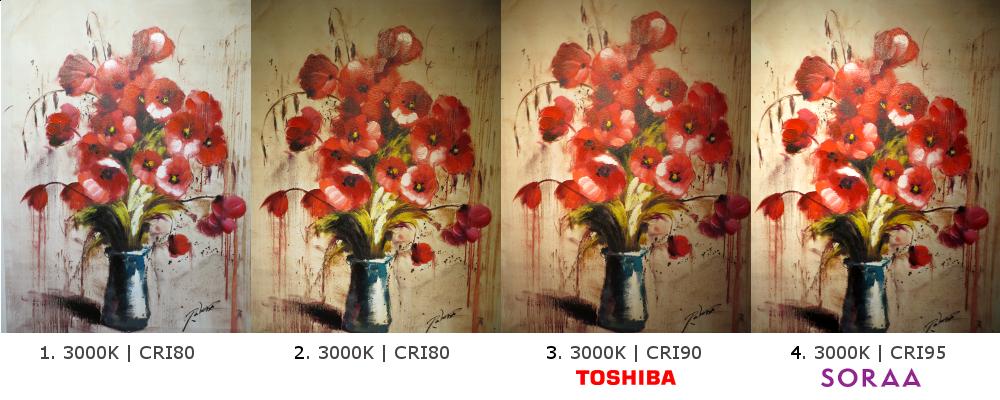 Topled Toshiba Soraa CRI